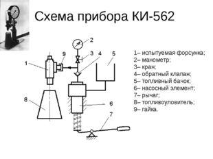 Схема прибора КИ-562 1– испытуемая форсунка; 2– манометр; 3– кран; 4– обратны