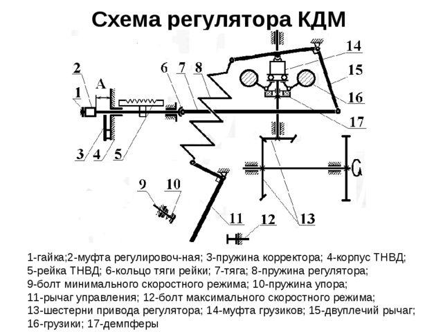 Схема регулятора КДМ 1-гайка;2-муфта регулировочная; 3-пружина корректора; 4...