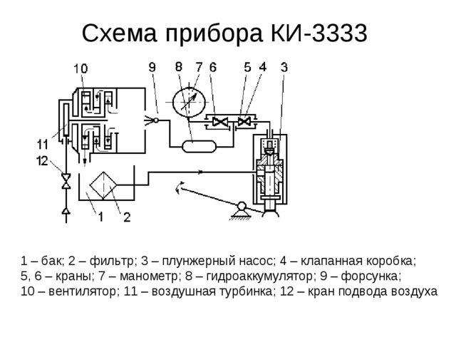 Схема прибора КИ-3333 1 – бак; 2 – фильтр; 3 – плунжерный насос; 4 – клапанна...
