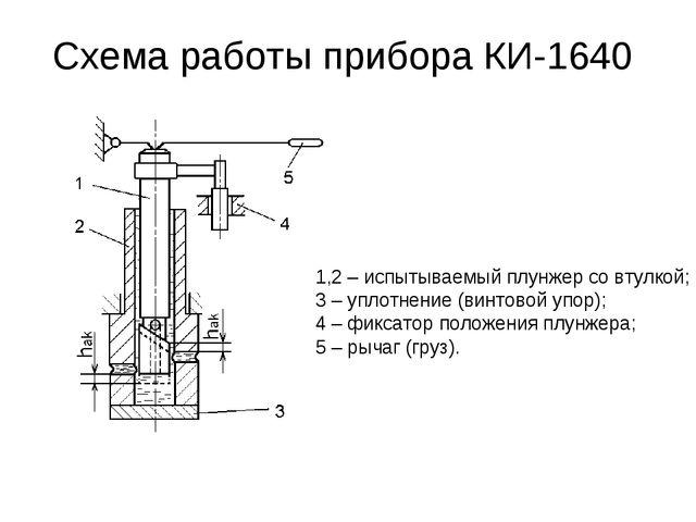 Схема работы прибора КИ-1640 1,2 – испытываемый плунжер со втулкой; 3 – уплот...