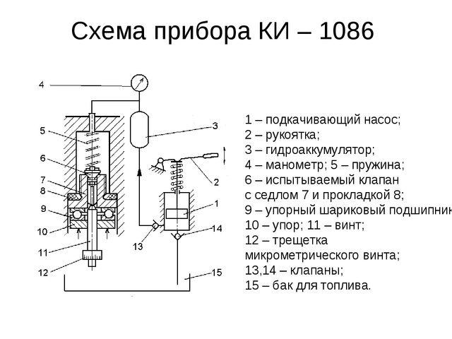 Схема прибора КИ – 1086 1 – подкачивающий насос; 2 – рукоятка; 3 – гидроаккум...