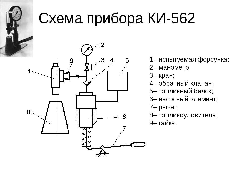 Схема прибора КИ-562 1– испытуемая форсунка; 2– манометр; 3– кран; 4– обратны...
