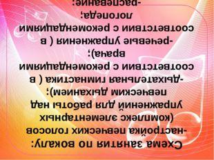 Схема занятия по вокалу: -настройка певческих голосов (комплекс элементарных