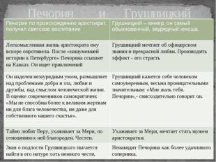 Печорин и Грушницкий Печорин по происхождению аристократ, получил светское во