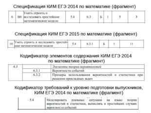 Спецификация КИМ ЕГЭ 2014 по математике (фрагмент) Кодификатор элементов соде