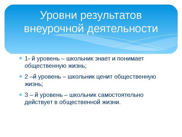1- й уровень – школьник знает и понимает общественную жизнь; 2 –й уровень – ш...