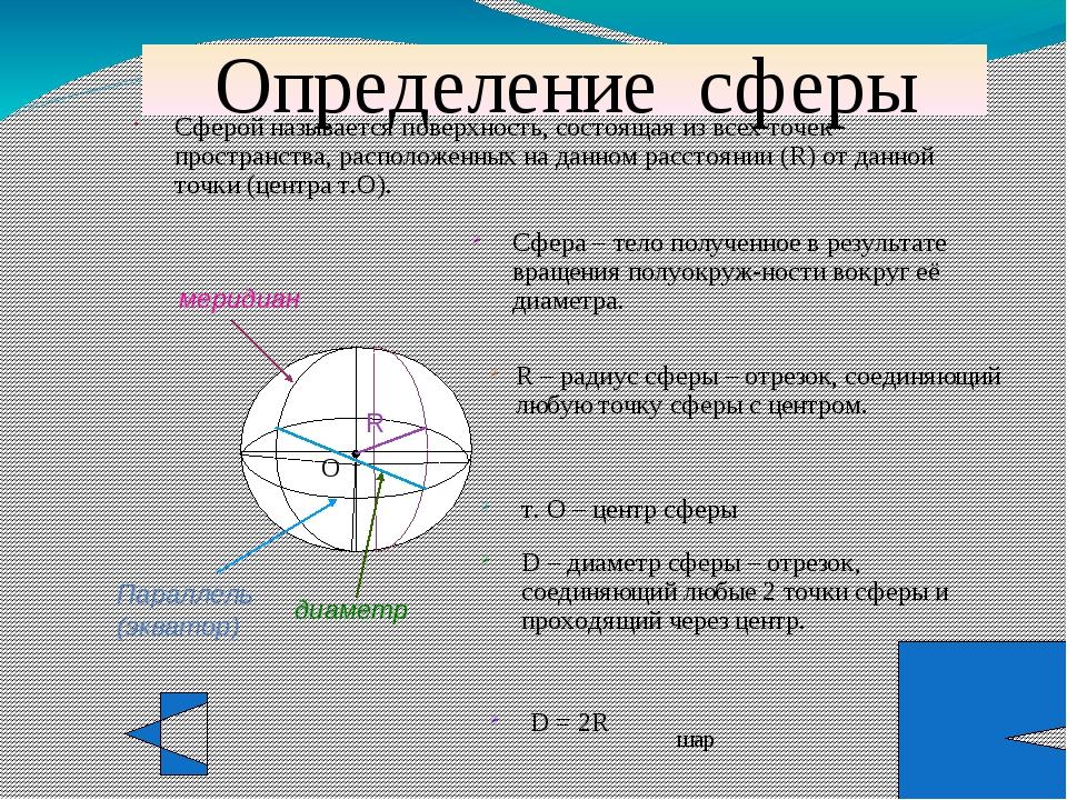 Исторические сведения о сфере и шаре Оба слова «шар» и «сфера» происходят от...