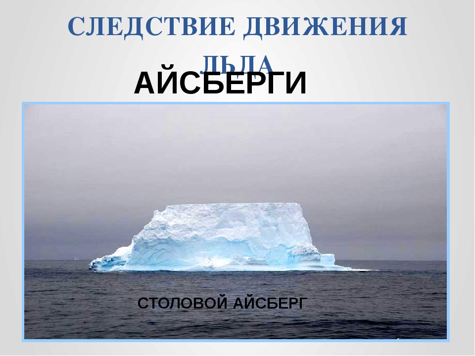 СЛЕДСТВИЕ ДВИЖЕНИЯ ЛЬДА СТОЛОВОЙ АЙСБЕРГ АЙСБЕРГИ