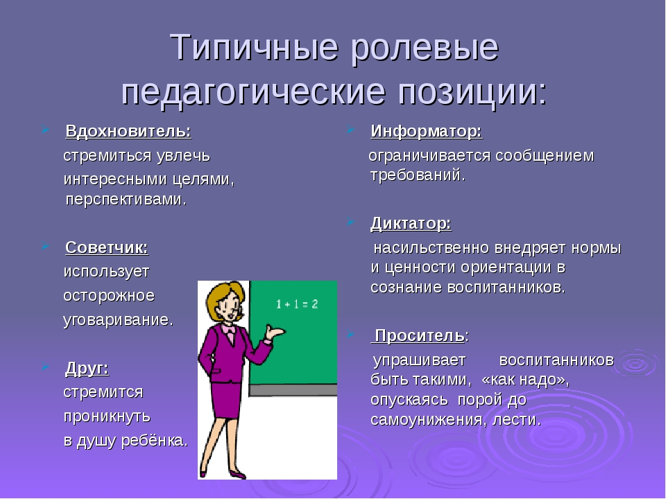 Типичные ролевые педагогические позиции: Вдохновитель: стремиться увлечь инте...