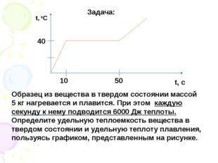 t, 0C t, с 40 10 50 Образец из вещества в твердом состоянии массой 5 кг нагре
