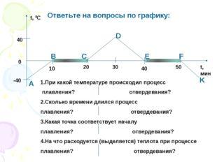 t, 0C t, мин -40 40 10 20 30 40 50 А В С D E F K Ответьте на вопросы по графи