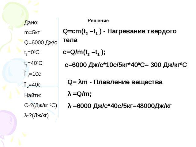 Дано: m=5кг Q=6000 Дж/с t1=00C t2=400C Ĩ 1=10с Ĩ 2=40c Найти: С-?(Дж/кг 0С) λ...