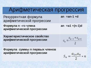 Арифметическая прогрессия Рекуррентная формула арифметической прогрессии an=