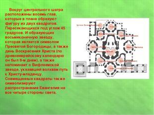 Вокруг центрального шатра расположены восемь глав, которые в плане образуют ф
