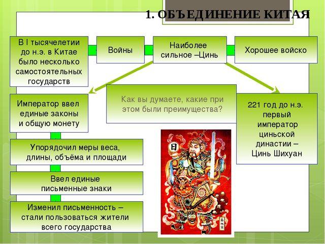 1. ОБЪЕДИНЕНИЕ КИТАЯ Император ввел единые законы и общую монету В I тысячеле...