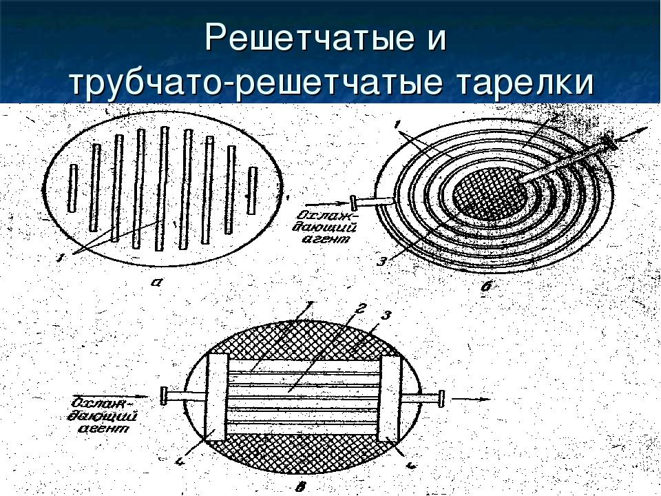 Решетчатые и трубчато-решетчатые тарелки