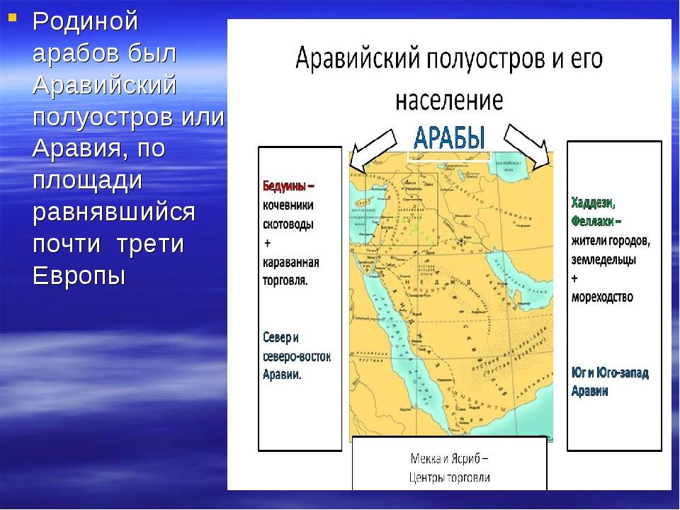 Родиной арабов был Аравийский полуостров или Аравия, по площади равнявшийся п...