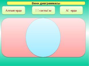 Венн диаграммасы Алтын орда Ұқсастығы Ақ орда