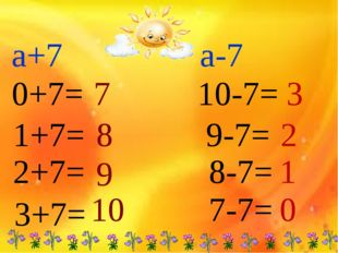 а+7 0+7= 1+7= 2+7= 3+7= а-7 10-7= 9-7= 8-7= 7-7= 7 8 9 10 3 2 1 0