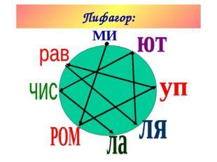 Пифагор: МИ