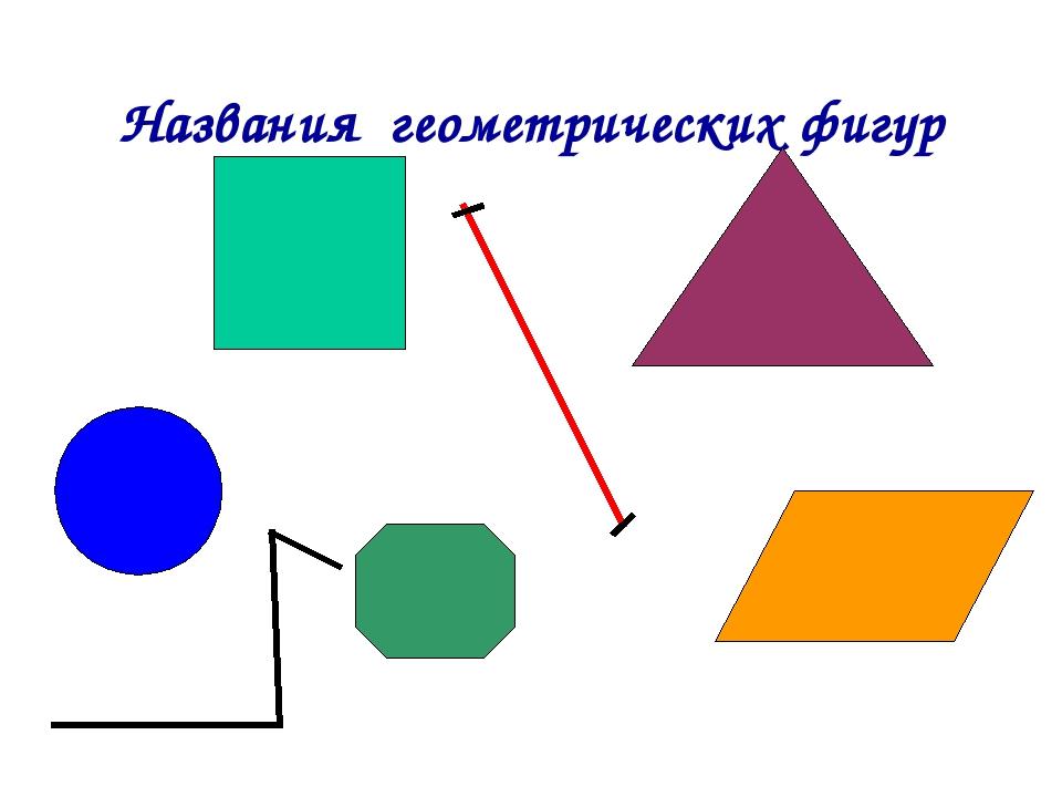 Названия геометрических фигур