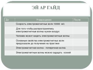 ЭЙАРГАЙД До Утверждения После Скорость электромагнитных волн 10000м/с Для т