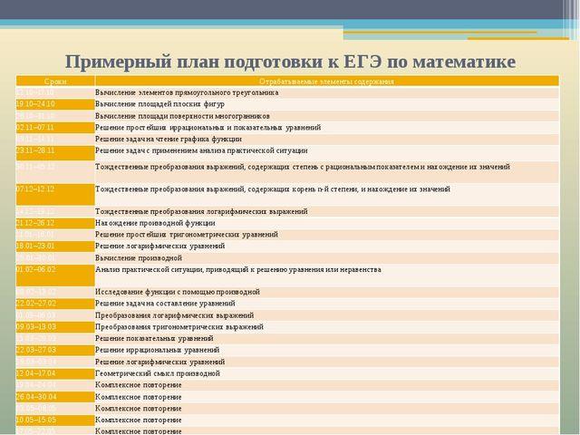 Примерный план подготовки к ЕГЭ по математике