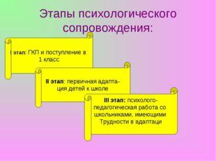 Этапы психологического сопровождения: I этап: ГКП и поступление в 1 класс II