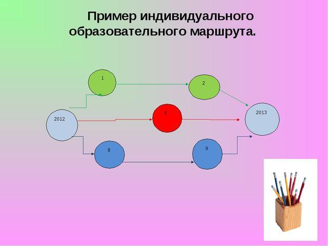 Пример индивидуального образовательного маршрута.