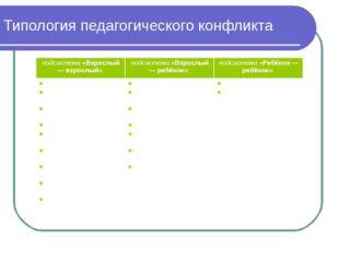 Типология педагогического конфликта подсистема «Взрослый — взрослый»:подсист