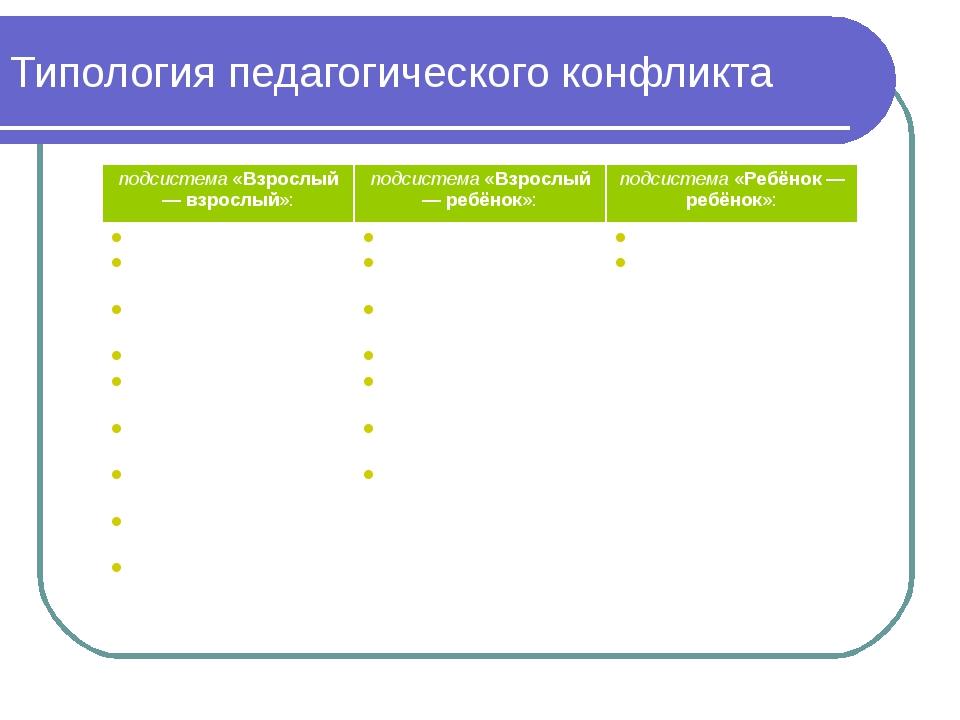 Типология педагогического конфликта подсистема «Взрослый — взрослый»:подсист...
