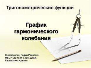График гармонического колебания Нигматуллин Радий Радиевич МБОУ СШ №24 а. Шен