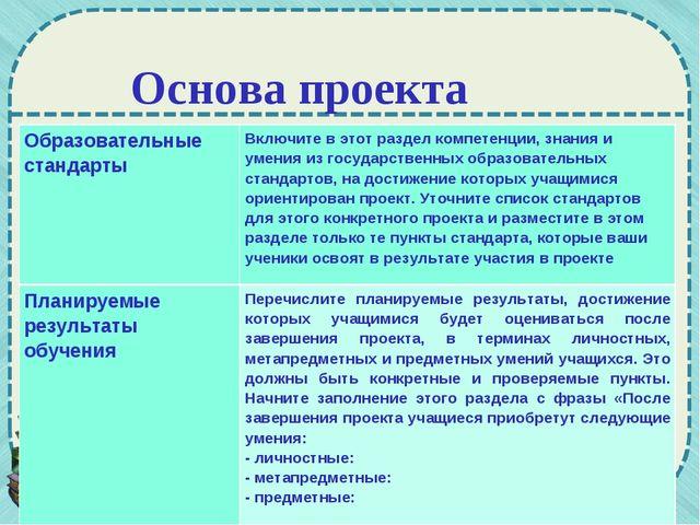 Основа проекта Образовательные стандарты Включите в этот раздел компетенции,...