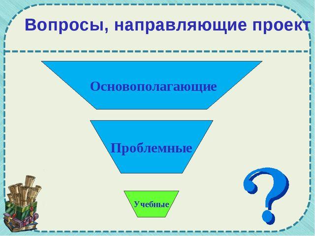 Вопросы, направляющие проект Основополагающие Проблемные Учебные
