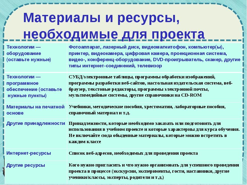 Материалы и ресурсы, необходимые для проекта Технологии — оборудование (остав...