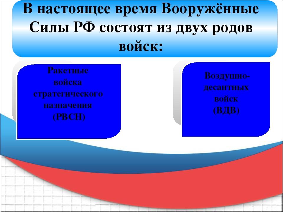 Ракетные войска стратегического назначения (РВСН) Воздушно- десантных войск...