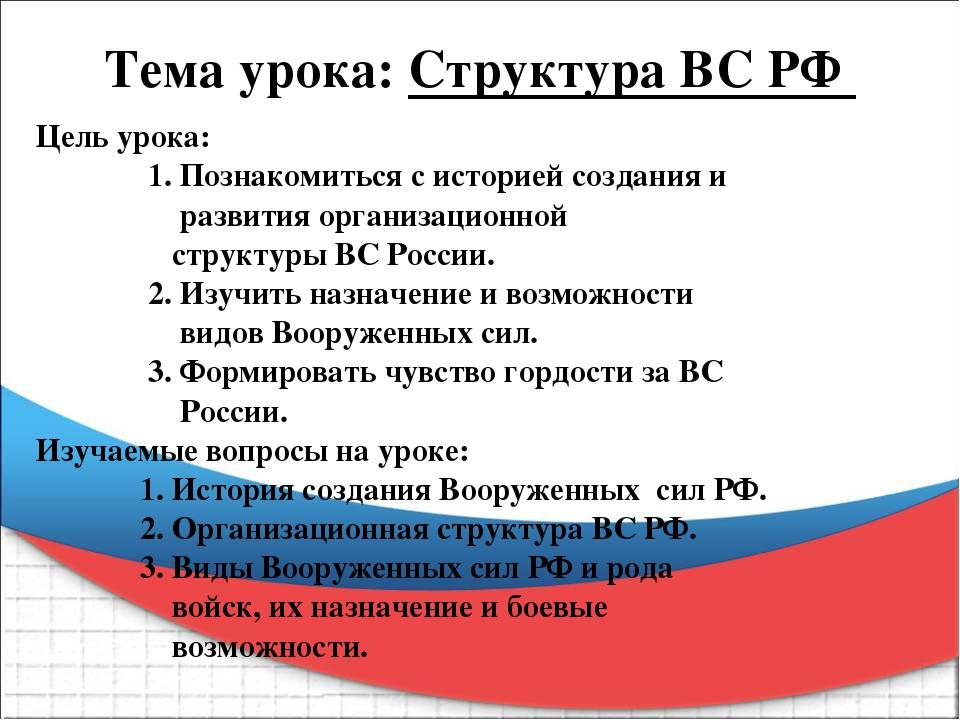 Тема урока: Структура ВС РФ Цель урока: 1. Познакомиться с историей создания...