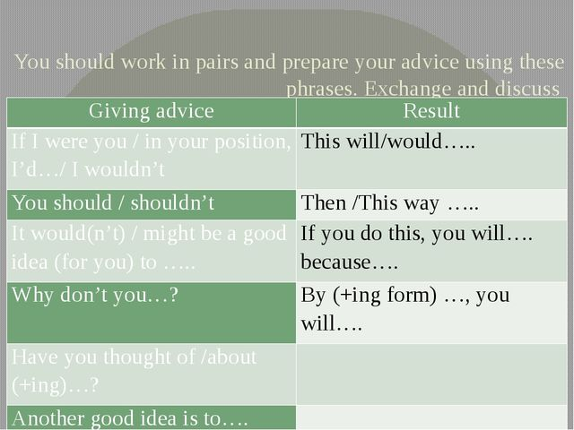 You should work in pairs and prepare your advice using these phrases. Exchang...
