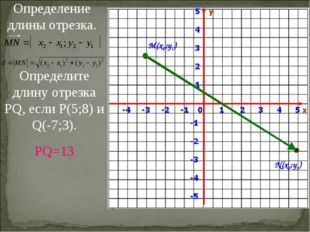 Определение длины отрезка. M(x1;y1) N(x2;y2) Определите длину отрезка PQ, есл