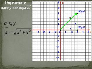 Определите длину векторa a. А(x;y) B(x;0) x y