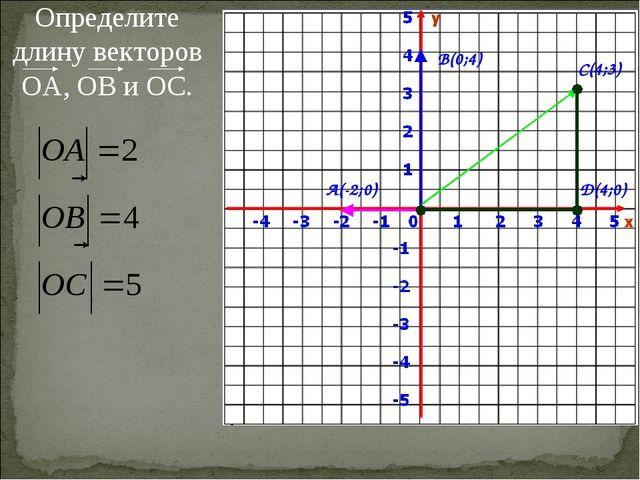 Определите длину векторов ОА, ОВ и ОС. С(4;3) B(0;4) А(-2;0) D(4;0)