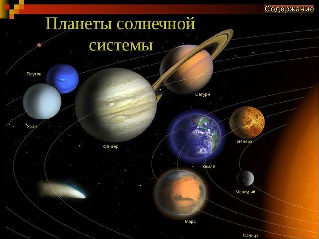 Планеты солнечной системы Меркурий Венера Юпитер Земля Уран Сатурн Марс Плуто...