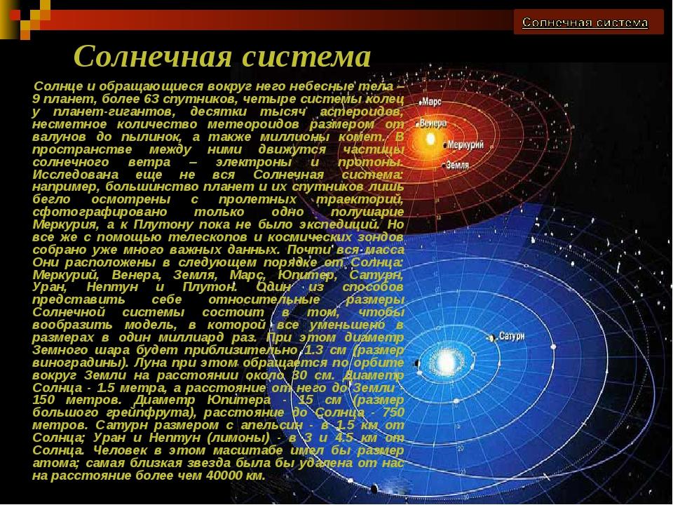 Солнце и обращающиеся вокруг него небесные тела – 9 планет, более 63 спутнико...