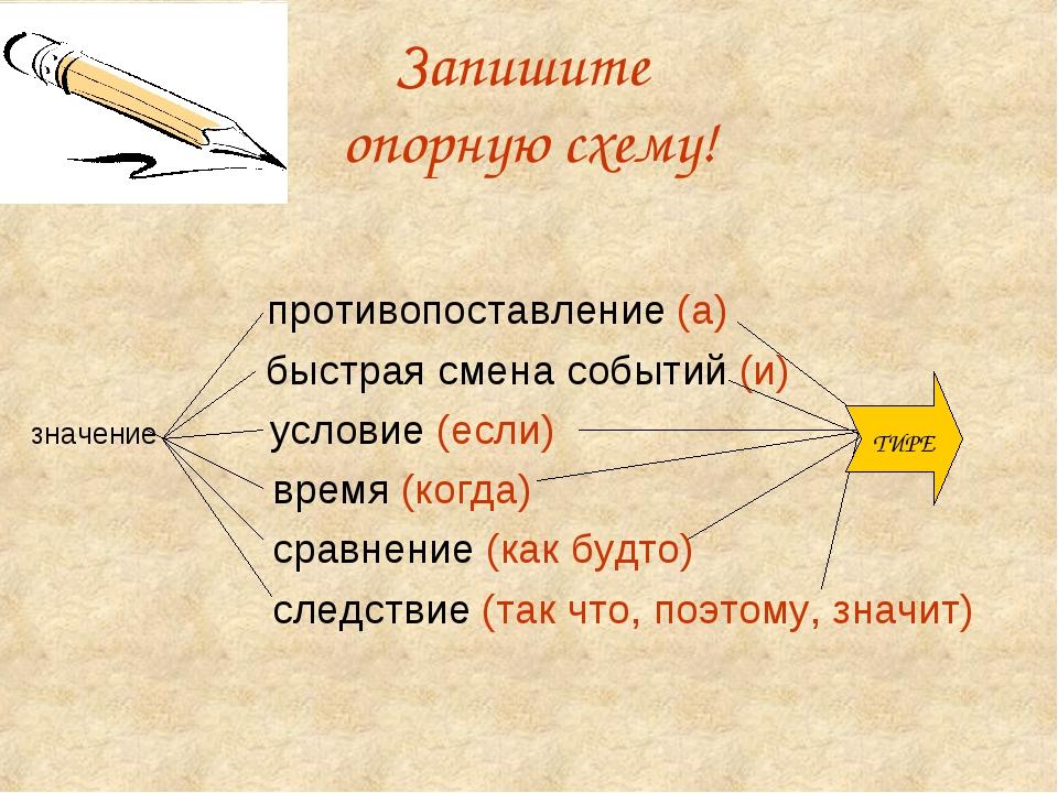 Запишите опорную схему! противопоставление (а)  быстрая смена событий (и) зн...