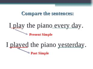 I play the piano every day. I played the piano yesterday. Compare the sentenc