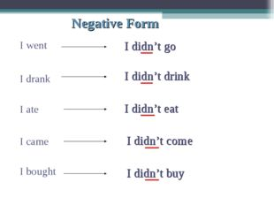 Negative Form I went I drank I ate I came I bought I didn't go I didn't drink