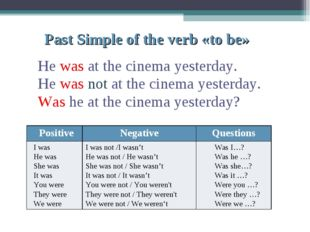 Past Simple of the verb «to be» He was at the cinema yesterday. He was not at