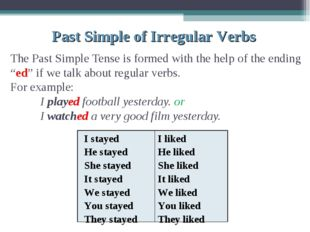 "The Past Simple Tense is formed with the help of the ending ""ed"" if we talk a"