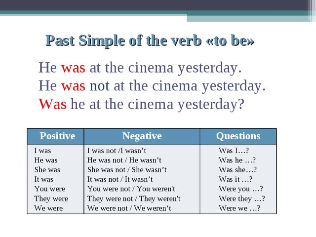 Past Simple of the verb «to be» He was at the cinema yesterday. He was not at...