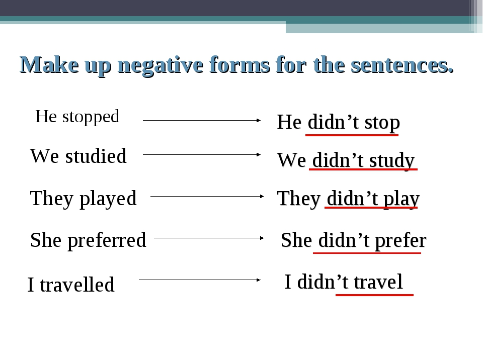 Make up negative forms for the sentences. He stopped We studied They played H...